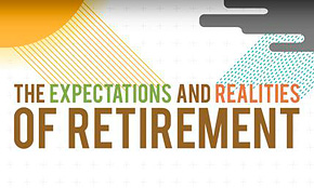 Retirement Expectations vs. Reality